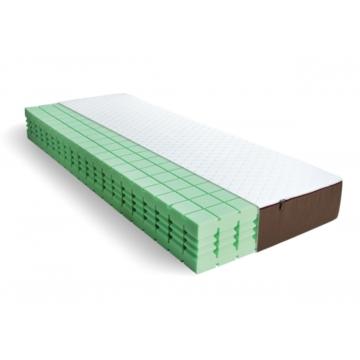 Icon Green hideghab-rugós matrac